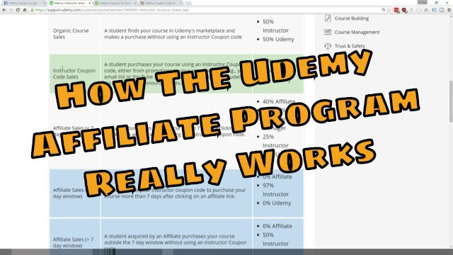 How the Udemy Affiliate Program Works