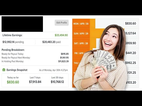 How To Make Money With Clickfunnels Affiliate - Make Money With Clickfunnels Affiliate Program