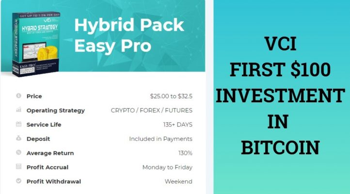 VCI First Investment in Bitcoin  #Bitcoin #Profits #Crypto