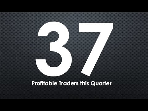 This Quarter Created 37 Stock Market Profitable Traders | New YouTube Channel Announcement